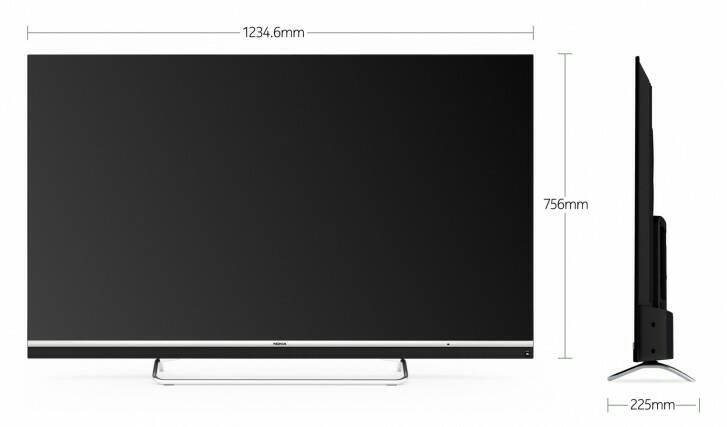 TV Nokia