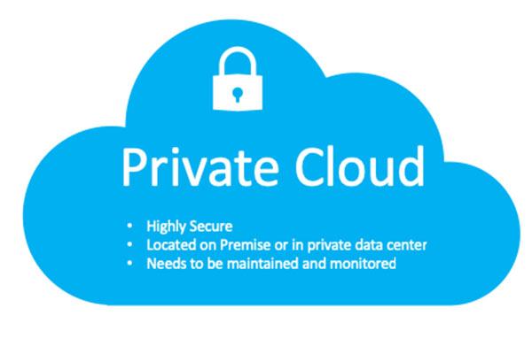 รู้จัก Cloud คืออะไร ดีกว่ายังไง ? gadgetมาใหม่ อัพเดทโลกไซเบอร์ Review app Cloud คืออะไร