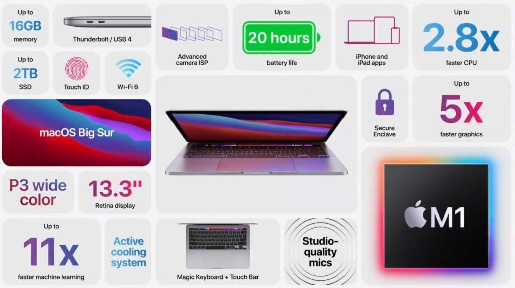 รีวิว Macbook Pro ตัวเริ่มต้นราคาเท่าไหร่ คุ้มค่ากับการซื้อไหม gadgetมาใหม่ อัพเดทโลกไซเบอร์ MacbookPro